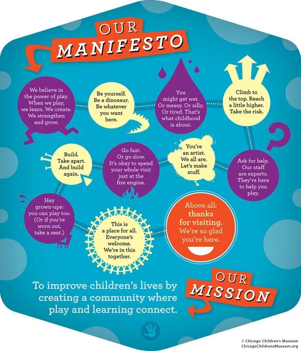 CCM-Play Manifesto